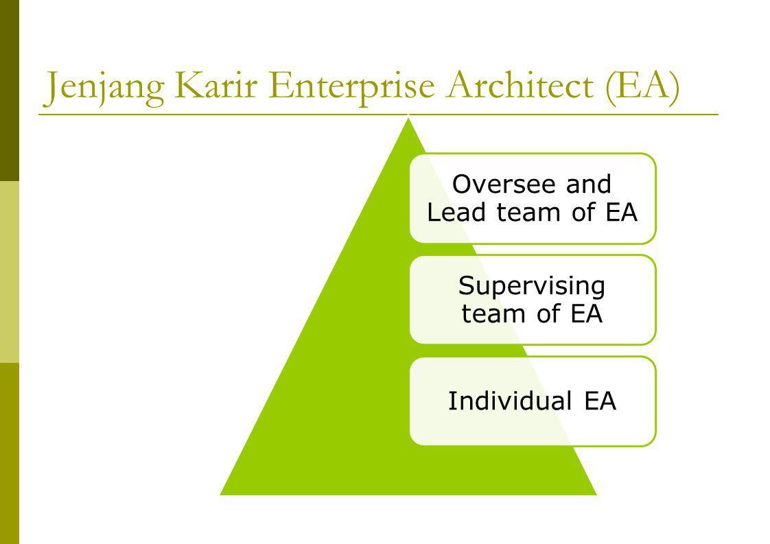 Jenjang Karir Enterprise Architect (EA) Oversee and Lead team of EA Supervising team of EA Individual EA