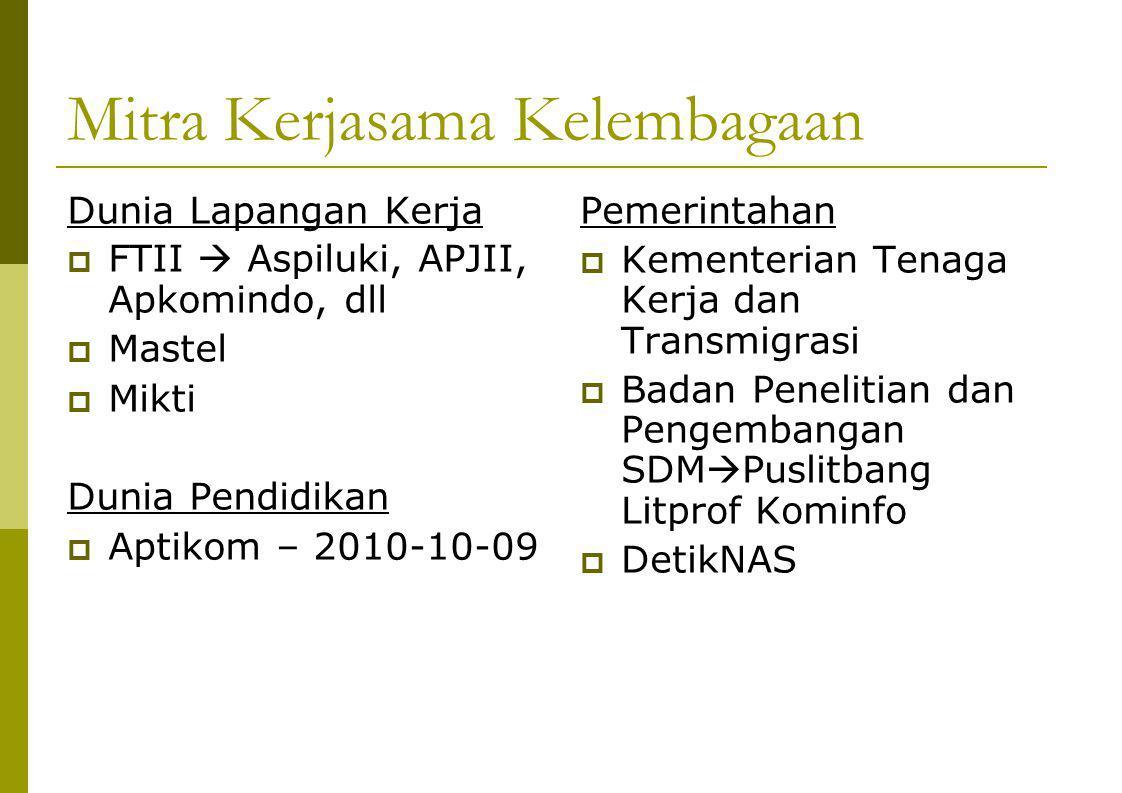Perjalanan Kompetensi dan Sertifikasi Profesi TIK  Standar Kompetensi Kerja Nasional Indonesia (SKKNI)  Penelitian Indikator Pemetaan dan Pengembangan SDM Profesi Bidang Komunikasi  Blue Print Sumber SUMBER DAYA MANUSIA KOMUNIKASI DAN INFORMATIKA – 2006  Badan Nasional Sertifikasi Profesi (BNSP)  Lembaga Sertifikasi Profesi Teknologi Informasi dan Telekomunikasi Indonesia (LSP TIK) http://www.lsptik.or.id/ http://www.lsptik.or.id/  Lembaga Sertifikasi Profesi Telematika (LSP Telematika) http://www.lsp-telematika.or.id/site/http://www.lsp-telematika.or.id/site/  Workshop Pemantauan Dinamika Pasar SDM Komunikasi dan Informatika – 2010  Prioritas Sertifikasi Profesi TIK  Seminar Pengembangan SDM Profesi Bidang TIK – 2011