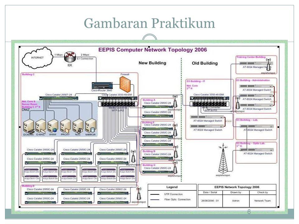 Output Mengenal dan mengerti tentang konsep-konsep jaringan komputer Dapat melakukan konfigurasi terhadap jaringan komputer.