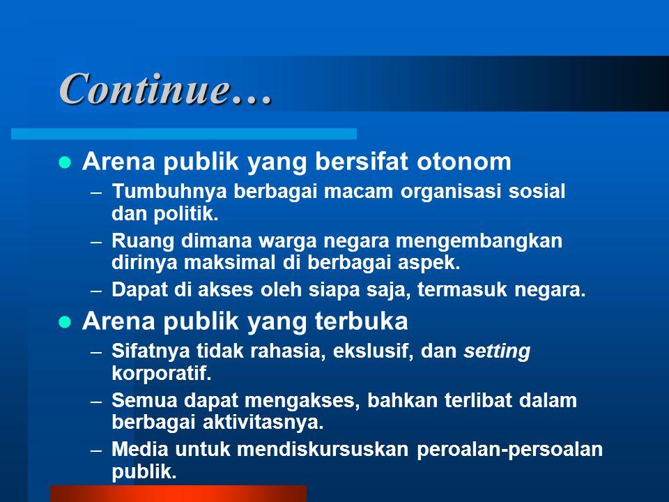 Continue… Arena publik yang bersifat otonom –Tumbuhnya berbagai macam organisasi sosial dan politik.