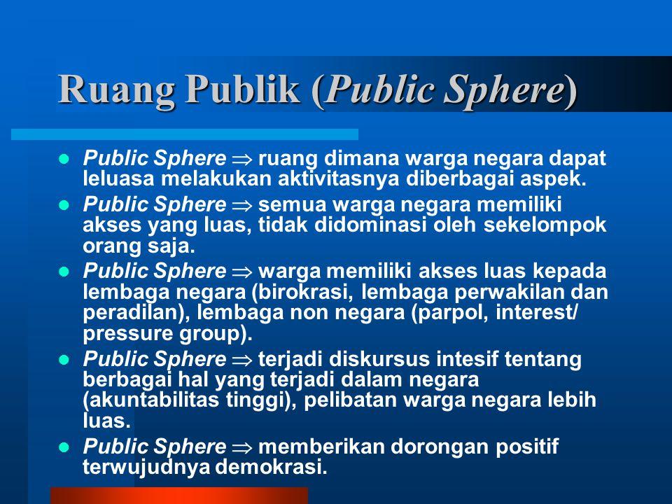 Ruang Publik (Public Sphere) Public Sphere  ruang dimana warga negara dapat leluasa melakukan aktivitasnya diberbagai aspek.