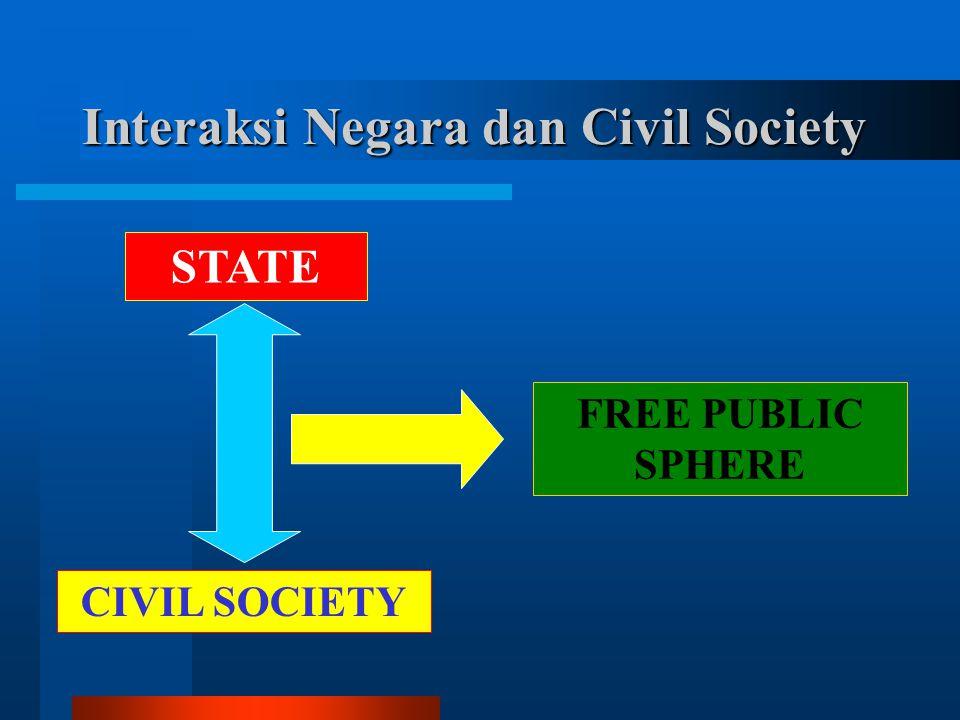 Interaksi Negara dan Civil Society STATE CIVIL SOCIETY FREE PUBLIC SPHERE