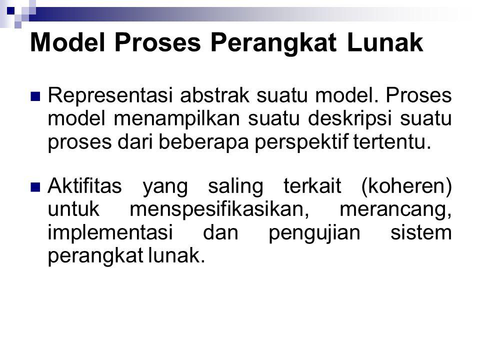 Model Proses Perangkat Lunak Representasi abstrak suatu model. Proses model menampilkan suatu deskripsi suatu proses dari beberapa perspektif tertentu