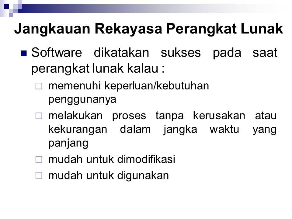 Jangkauan Rekayasa Perangkat Lunak Software dikatakan sukses pada saat perangkat lunak kalau :  memenuhi keperluan/kebutuhan penggunanya  melakukan proses tanpa kerusakan atau kekurangan dalam jangka waktu yang panjang  mudah untuk dimodifikasi  mudah untuk digunakan