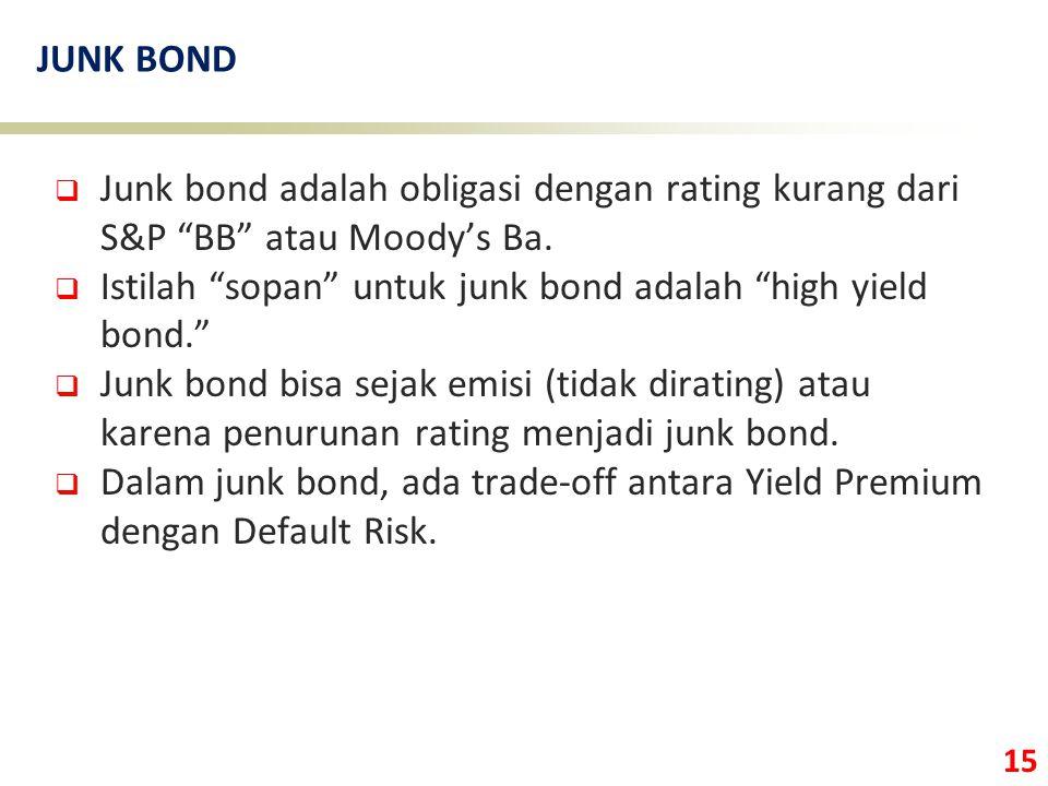 15 JUNK BOND  Junk bond adalah obligasi dengan rating kurang dari S&P BB atau Moody's Ba.