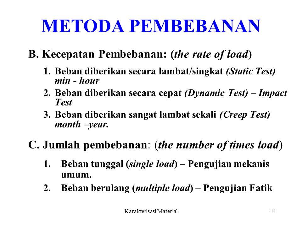 Karakterisasi Material11 METODA PEMBEBANAN B. Kecepatan Pembebanan: (the rate of load) 1.Beban diberikan secara lambat/singkat (Static Test) min - hou