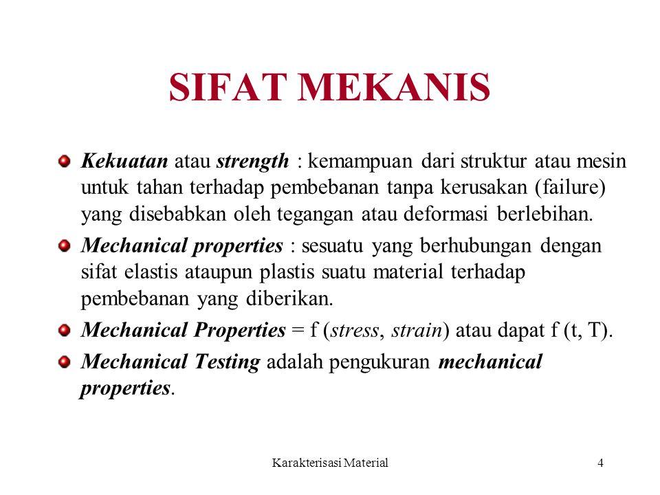 Karakterisasi Material4 SIFAT MEKANIS Kekuatan atau strength : kemampuan dari struktur atau mesin untuk tahan terhadap pembebanan tanpa kerusakan (fai