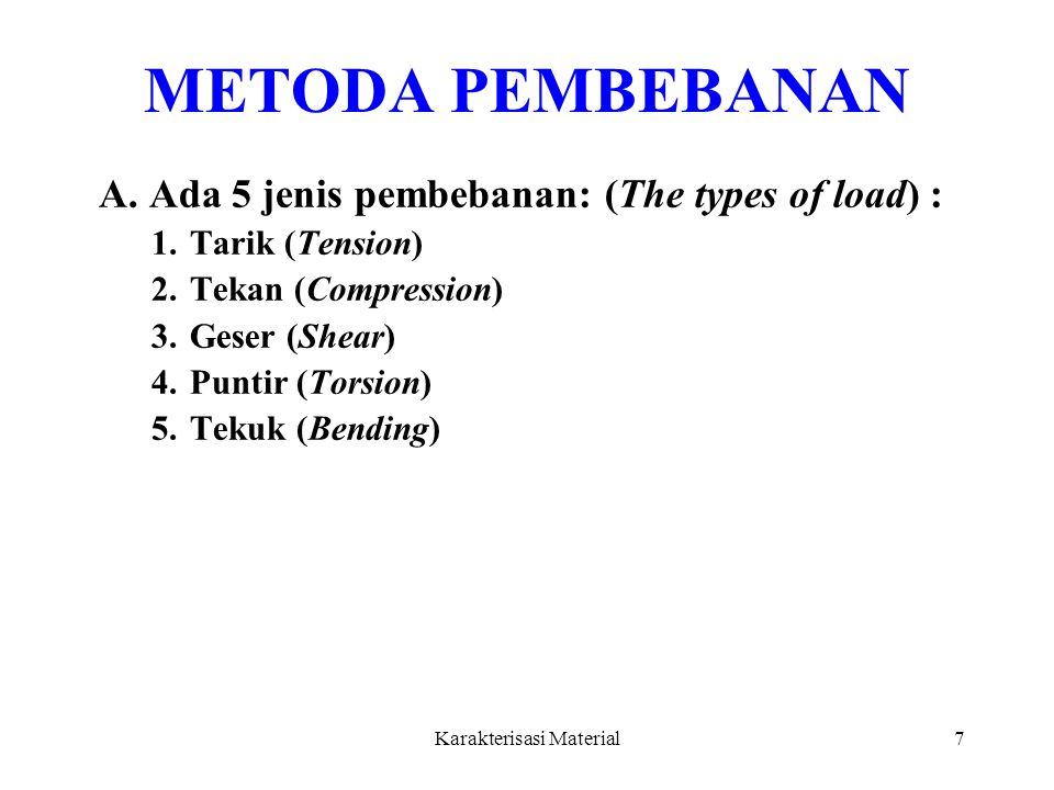 Karakterisasi Material7 METODA PEMBEBANAN A. Ada 5 jenis pembebanan: (The types of load) : 1.Tarik (Tension) 2.Tekan (Compression) 3.Geser (Shear) 4.P