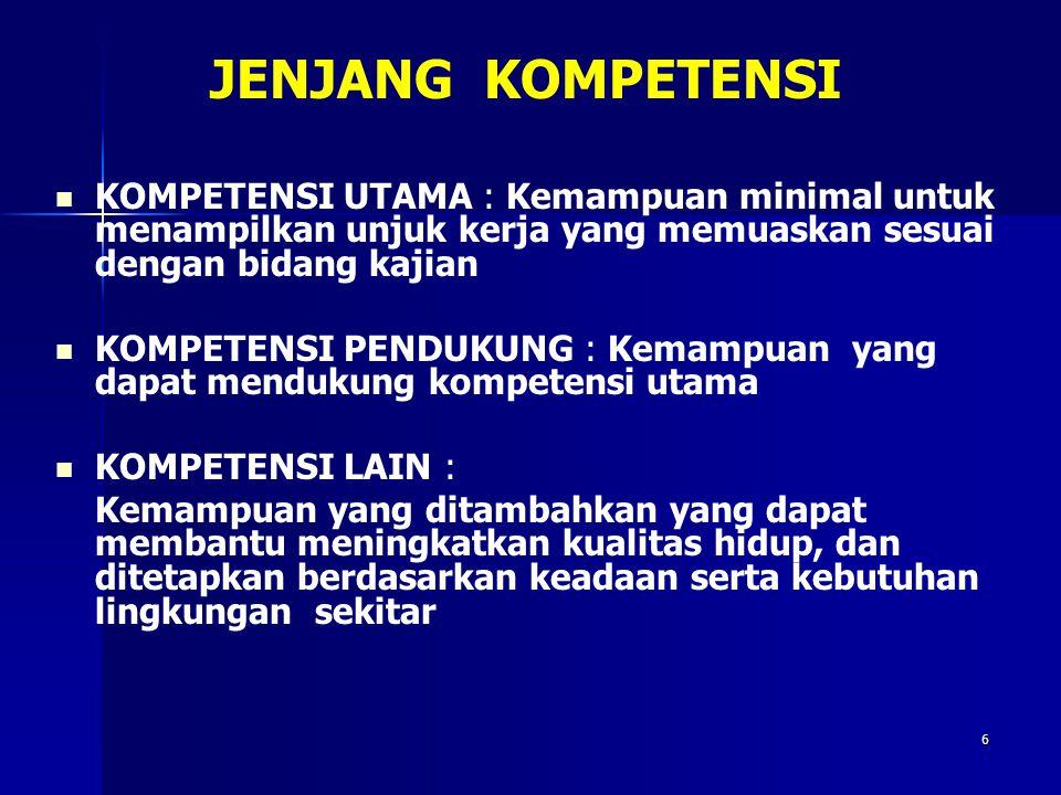 5 APA YANG DIMAKSUD DENGAN KOMPETEN KOMPETEN MENCAKUP KEMAMPUAN : 1.MENGHASILKAN KINERJA SESUAI TARAF KETERAMPILAN YANG DISEPAKATI/ DIPERSYARATKAN (TA