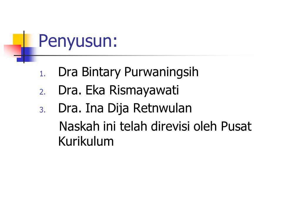 Penyusun: 1. Dra Bintary Purwaningsih 2. Dra. Eka Rismayawati 3. Dra. Ina Dija Retnwulan Naskah ini telah direvisi oleh Pusat Kurikulum
