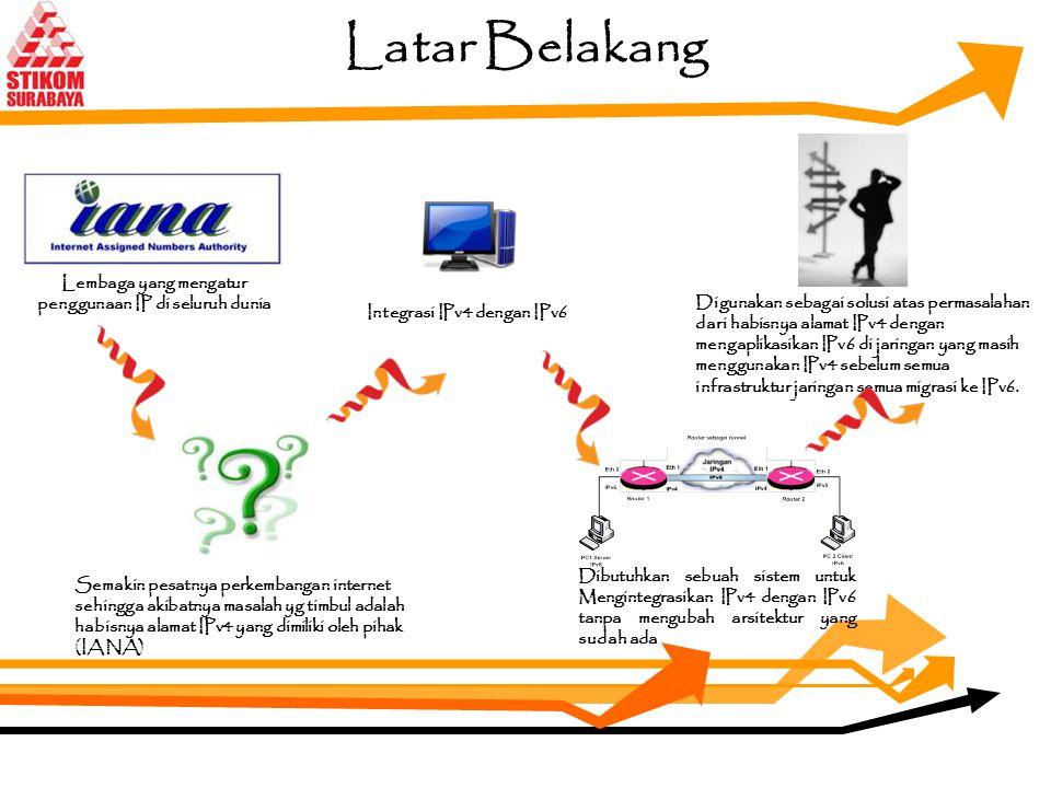 IMPLEMENTASI INTEGRASI JARINGAN IPv4 DAN JARINGAN IPv6 PADA LOCAL AREA NETWORK (LAN) DENGAN SISTEM TUNNELING Mardianto Basuki (08.41010.0326)
