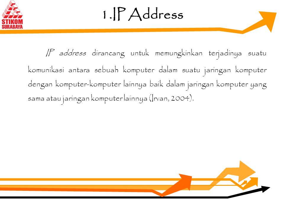 Landasan Teori 1.IP Address 2.IPv4 (Internet Protocol Version 4) 3.IPv6 (Internet Protocol Version 6) 4.Tunneling