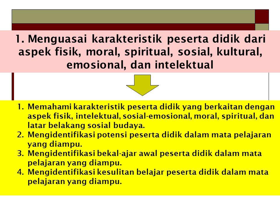 1. Menguasai karakteristik peserta didik dari aspek fisik, moral, spiritual, sosial, kultural, emosional, dan intelektual 1.Memahami karakteristik pes