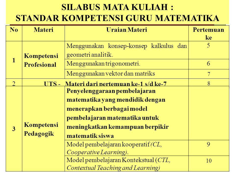SILABUS MATA KULIAH : STANDAR KOMPETENSI GURU MATEMATIKA NoMateriUraian MateriPertemuan ke 1 Kompetensi Profesional Menggunakan konsep-konsep kalkulus dan geometri analitik.