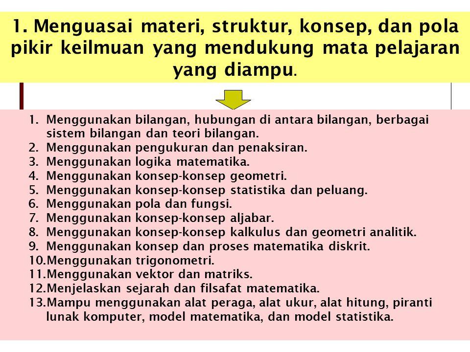 1. Menguasai materi, struktur, konsep, dan pola pikir keilmuan yang mendukung mata pelajaran yang diampu. 1.Menggunakan bilangan, hubungan di antara b