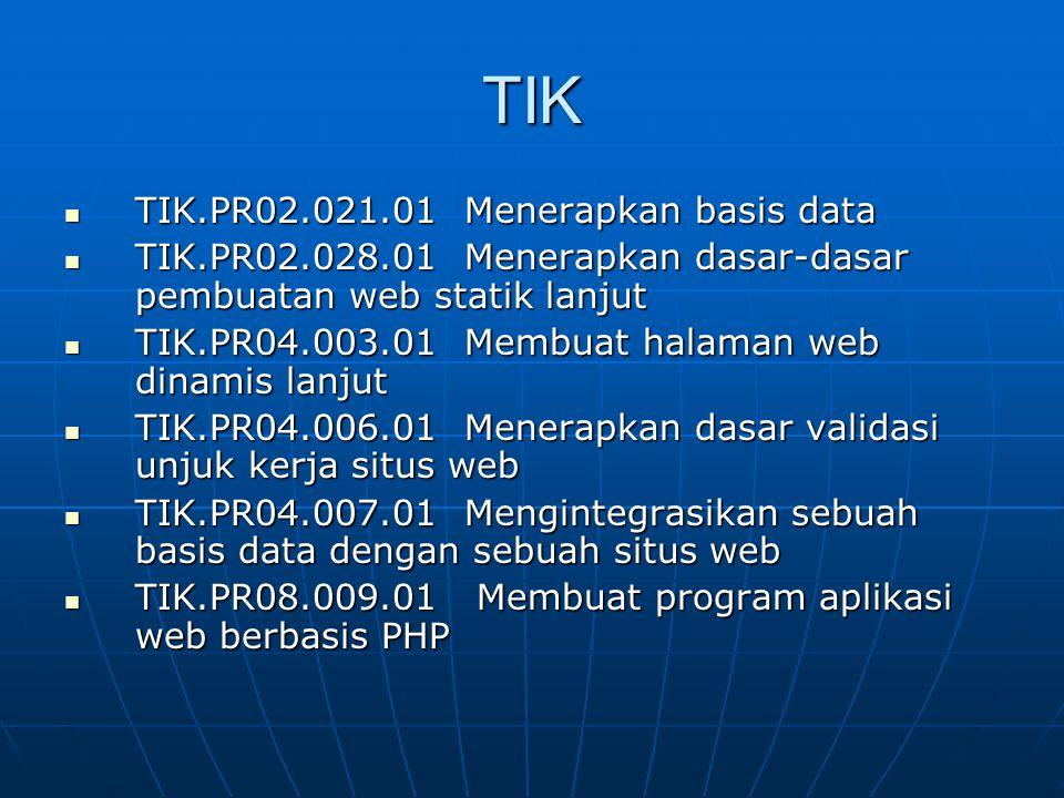 TIK TIK.PR02.021.01 Menerapkan basis data TIK.PR02.021.01 Menerapkan basis data TIK.PR02.028.01 Menerapkan dasar-dasar pembuatan web statik lanjut TIK