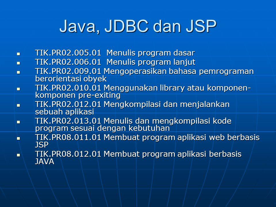 TIK.PR02.005.01 Menulis program dasar TIK.PR02.005.01 Menulis program dasar TIK.PR02.006.01 Menulis program lanjut TIK.PR02.006.01 Menulis program lan