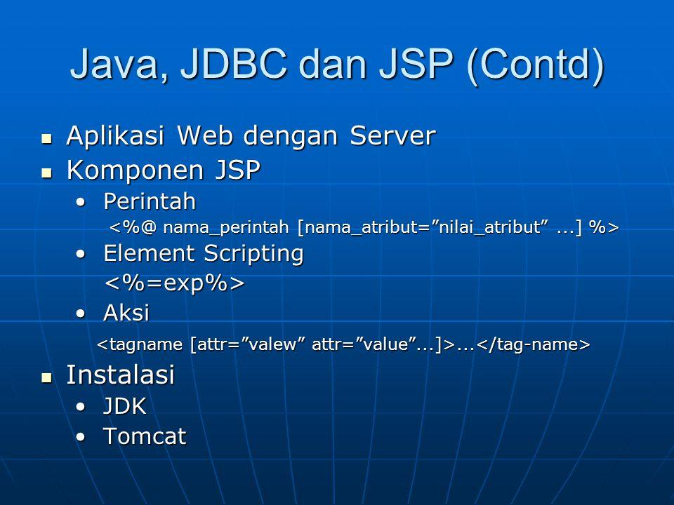 Java, JDBC dan JSP (Contd) Aplikasi Web dengan Server Aplikasi Web dengan Server Komponen JSP Komponen JSP Perintah Perintah Element Scripting Element