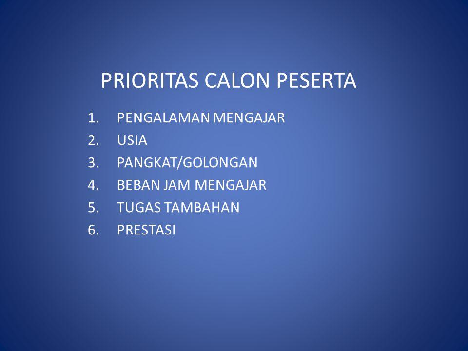 PRIORITAS CALON PESERTA 1.PENGALAMAN MENGAJAR 2.USIA 3.PANGKAT/GOLONGAN 4.BEBAN JAM MENGAJAR 5.TUGAS TAMBAHAN 6.PRESTASI