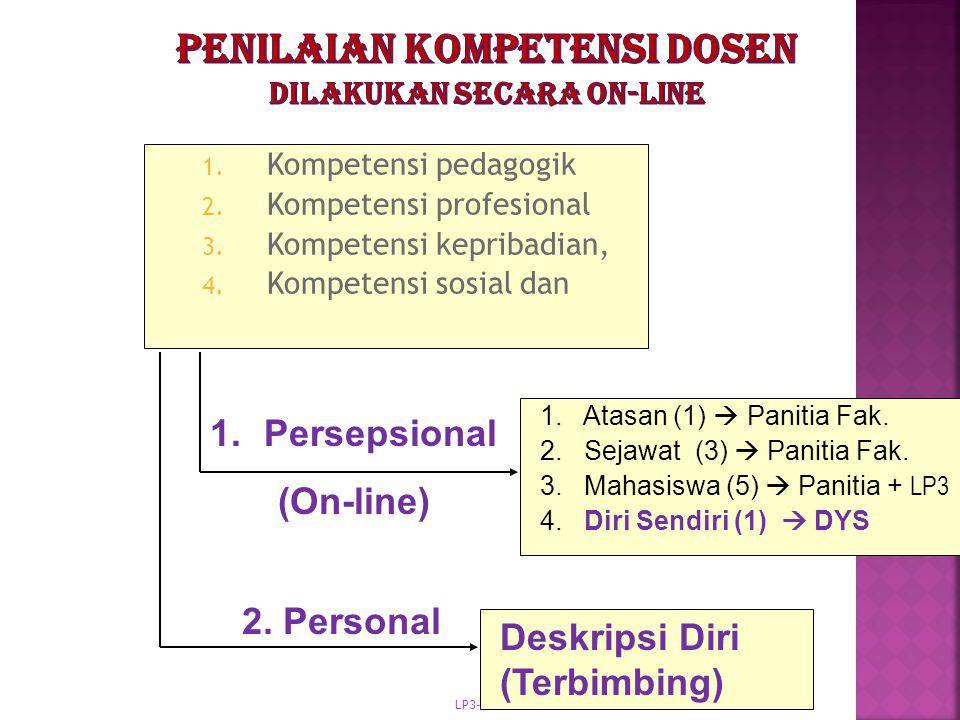 LP3-2010 11 1. Kompetensi pedagogik 2. Kompetensi profesional 3. Kompetensi kepribadian, 4. Kompetensi sosial dan 1. Atasan (1)  Panitia Fak. 2. Seja