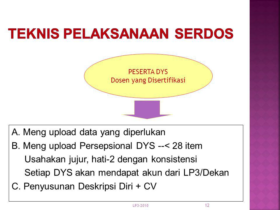 A. Meng upload data yang diperlukan B. Meng upload Persepsional DYS --< 28 item Usahakan jujur, hati-2 dengan konsistensi Setiap DYS akan mendapat aku