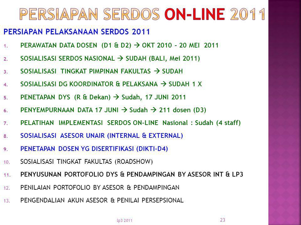 PERSIAPAN PELAKSANAAN SERDOS 2011 1. PERAWATAN DATA DOSEN (D1 & D2)  OKT 2010 – 20 MEI 2011 2. SOSIALISASI SERDOS NASIONAL  SUDAH (BALI, Mei 2011) 3