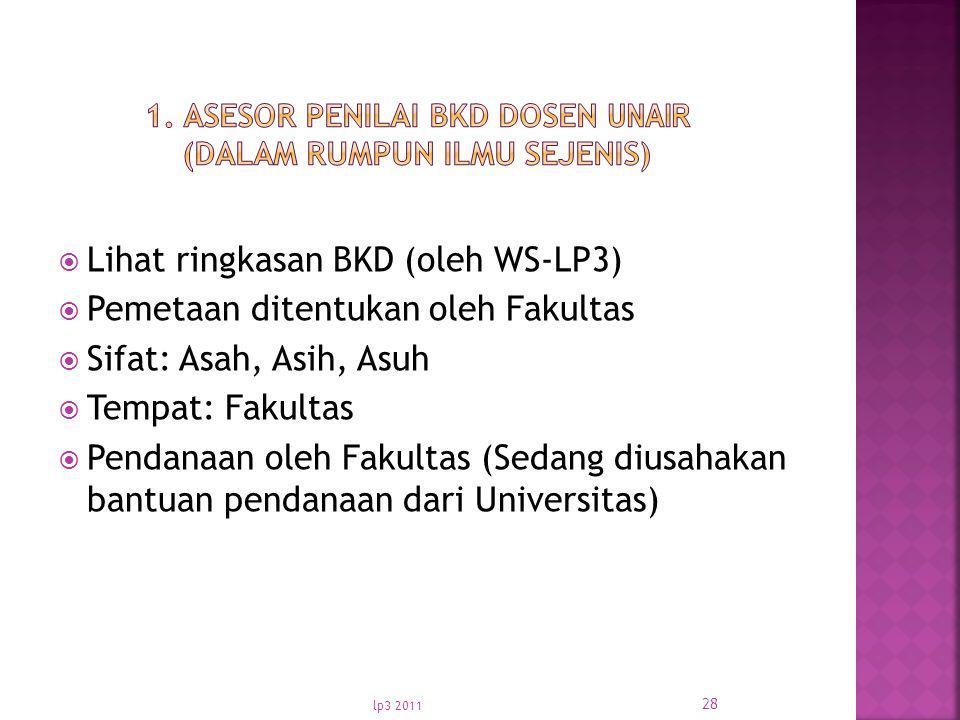  Lihat ringkasan BKD (oleh WS-LP3)  Pemetaan ditentukan oleh Fakultas  Sifat: Asah, Asih, Asuh  Tempat: Fakultas  Pendanaan oleh Fakultas (Sedang diusahakan bantuan pendanaan dari Universitas) lp3 2011 28