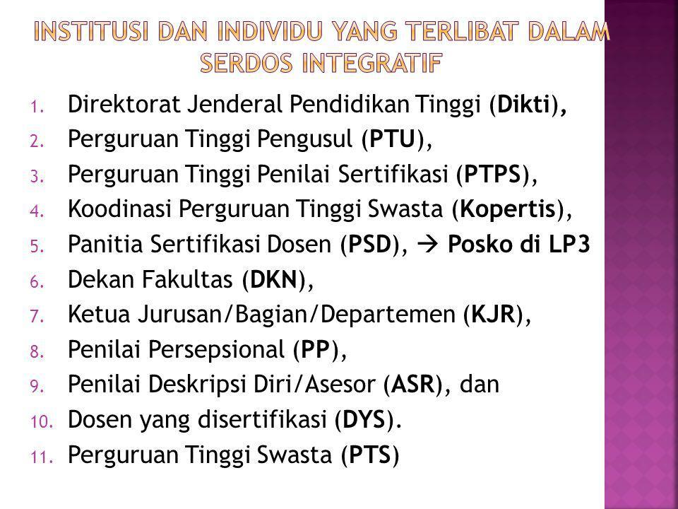 1. Direktorat Jenderal Pendidikan Tinggi (Dikti), 2. Perguruan Tinggi Pengusul (PTU), 3. Perguruan Tinggi Penilai Sertifikasi (PTPS), 4. Koodinasi Per