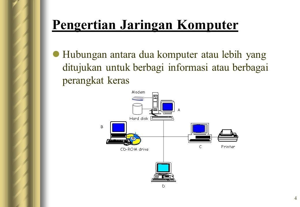 5 LAN (Local Area Network) Yaitu jaringan komputer yang paling kecil, minimal terdiri dari dua komputer.