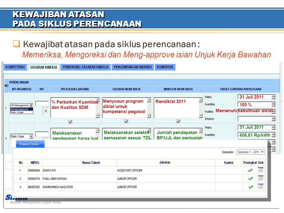 KEWAJIBAN ATASAN PADA SIKLUS PERENCANAAN  Kewajibat atasan pada siklus perencanaan : Memeriksa, Mengoreksi dan Meng-approve isian Unjuk Kerja Bawahan % Perbaikan Kuantitas dan Kualitas SDM Menyusun program diklat untuk kompetensi pegawai Rendiklat 2011 31 Juli 2011 100 % Memenuhi kebuthuan diklat Melaksanakan pendapatan harga jual listrik rata-rata Melaksanakan selektif pemasaran sesuai TDL Jumlah pendapatan BP/UJL dan penjualan Tenaga listrik 31 Juli 2011 606,61 Rp/kWh Pendapatan naik