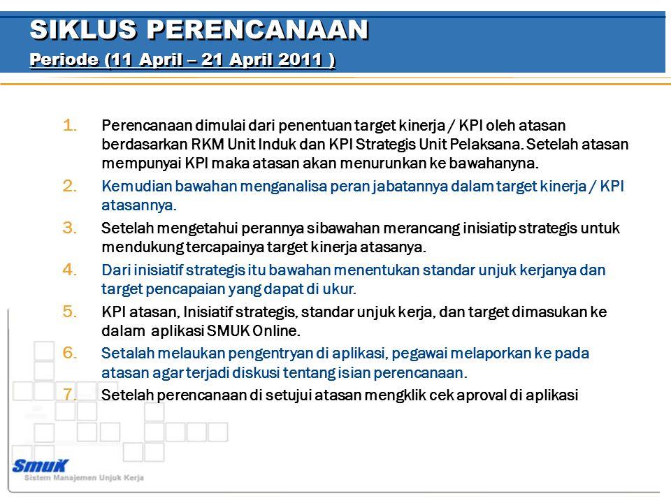 SIKLUS PERENCANAAN Periode (11 April – 21 April 2011 ) SIKLUS PERENCANAAN Periode (11 April – 21 April 2011 ) 1.