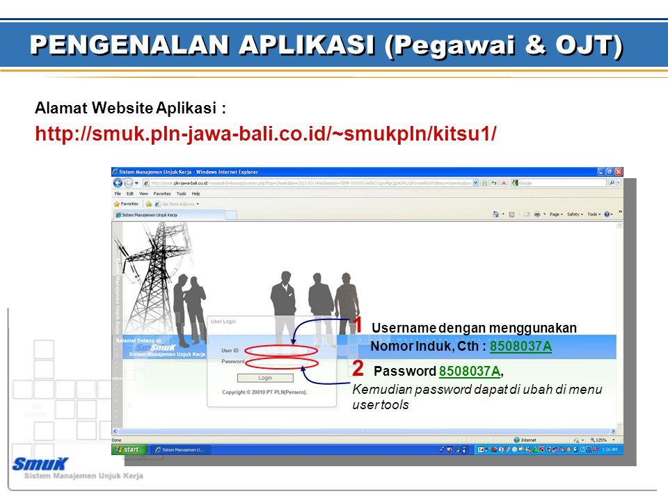 PENGENALAN APLIKASI (Pegawai & OJT) Alamat Website Aplikasi : http://smuk.pln-jawa-bali.co.id/~smukpln/kitsu1/ 1 Username dengan menggunakan Nomor Induk, Cth : 8508037A 2 Password 8508037A, Kemudian password dapat di ubah di menu user tools