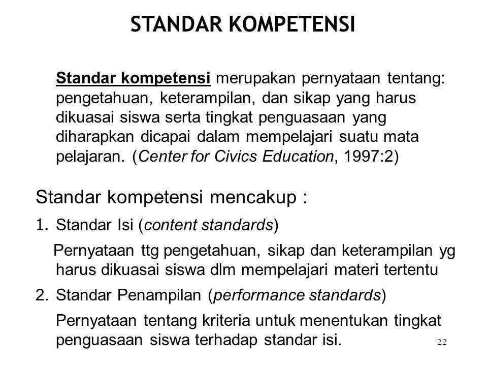 21 STANDAR Batasan baku  Batas dan arah kemampuan yang harus dimiliki dan dapat dilakukan siswa setelah mengikuti proses pembel- ajaran  Memperlakuk