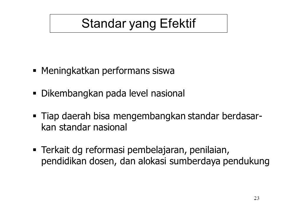 22 STANDAR KOMPETENSI Standar kompetensi merupakan pernyataan tentang: pengetahuan, keterampilan, dan sikap yang harus dikuasai siswa serta tingkat pe