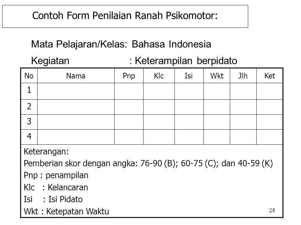 27 Contoh Form Penilaian Ranah Afektif: NoNamaABTTTKKKTNilaiKet 1 2 3 4 Keterangan: Pemberian skor dengan angka: 76-90 (B); 60-75 (C); dan 40-59 (K) A