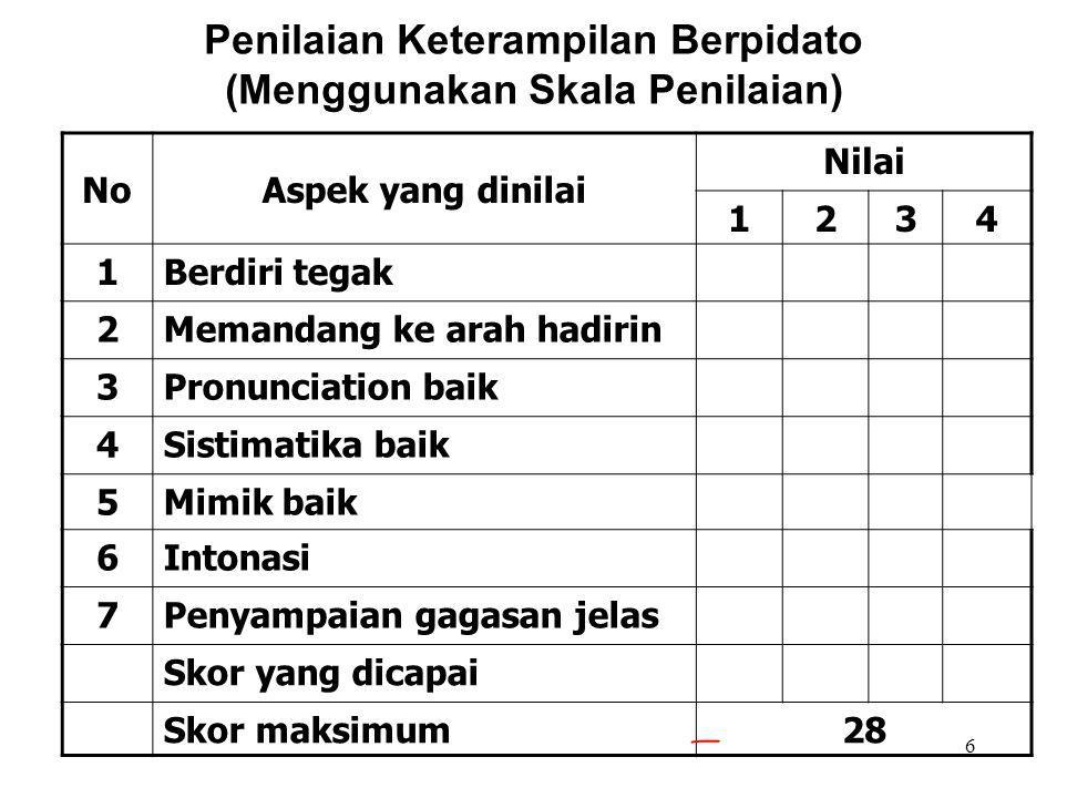 26 Contoh Kisi-kisi Penilaian Ranah Afektif: MeteriKompetensi DasarIndikatorNo.