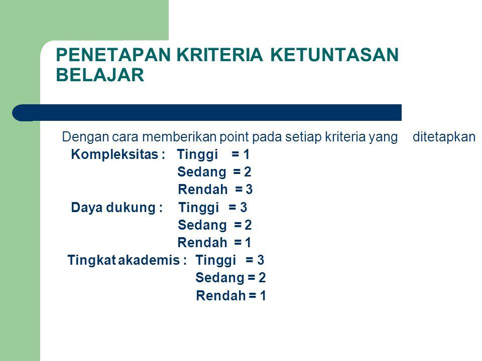 PENETAPAN KRITERIA KETUNTASAN BELAJAR Dengan cara memberikan point pada setiap kriteria yang ditetapkan Kompleksitas : Tinggi = 1 Sedang = 2 Rendah =
