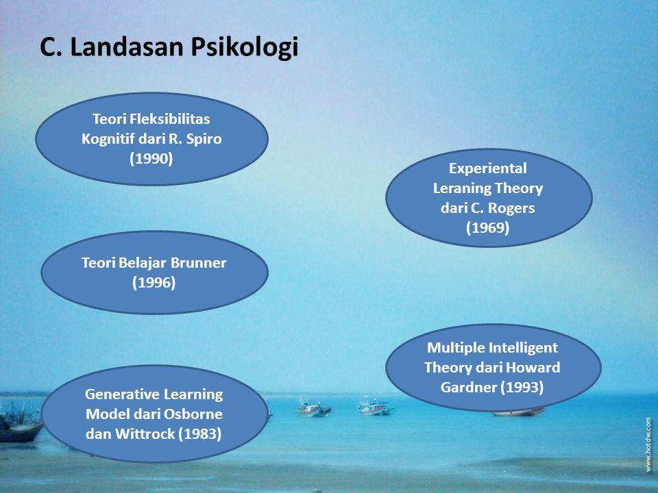 C. Landasan Psikologi Teori Fleksibilitas Kognitif dari R. Spiro (1990) Teori Belajar Brunner (1996) Generative Learning Model dari Osborne dan Wittro