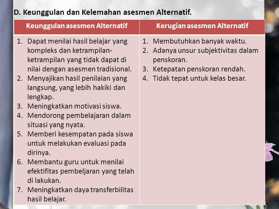 D. Keunggulan dan Kelemahan asesmen Alternatif. Keunggulan asesmen AlternatifKerugian asesmen Alternatif 1.Dapat menilai hasil belajar yang kompleks d