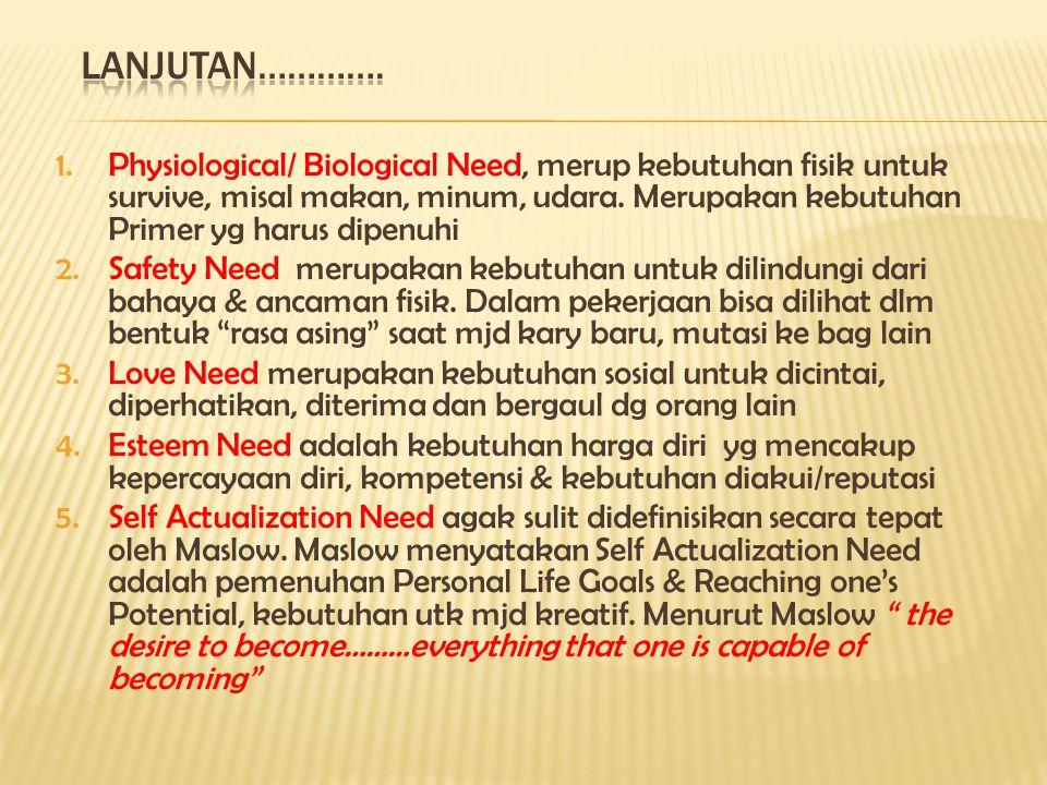 1.Physiological/ Biological Need, merup kebutuhan fisik untuk survive, misal makan, minum, udara.