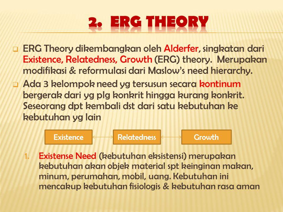  ERG Theory dikembangkan oleh Alderfer, singkatan dari Existence, Relatedness, Growth (ERG) theory.