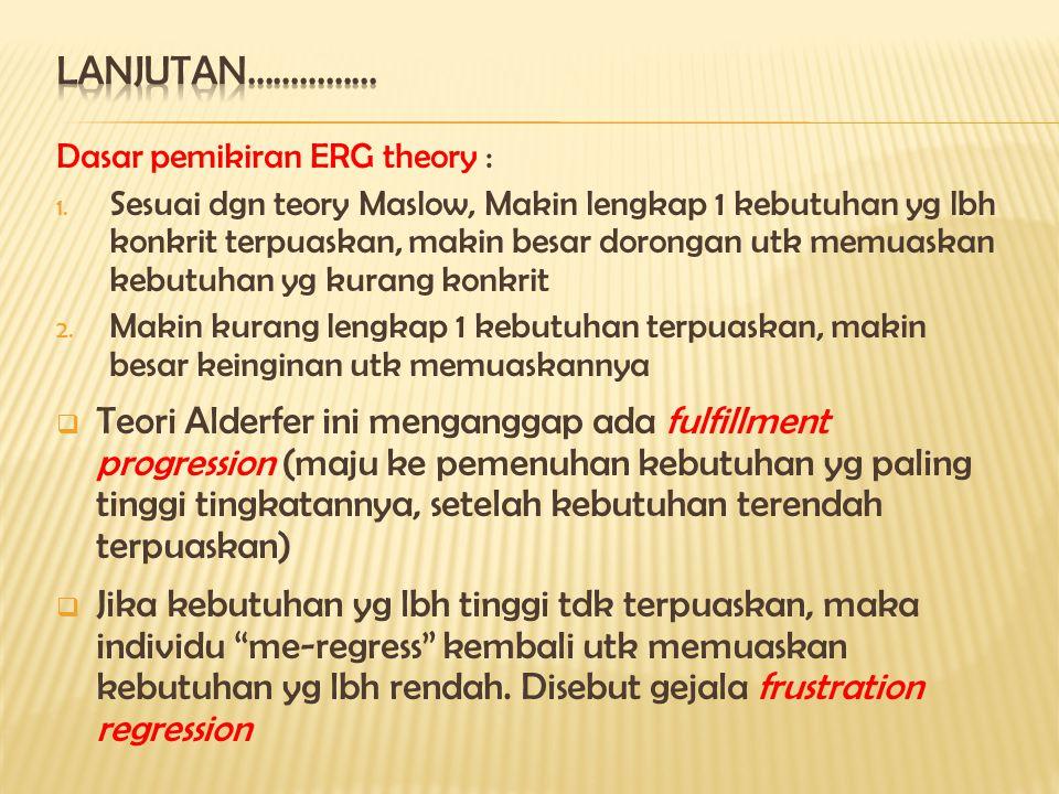 Dasar pemikiran ERG theory : 1.