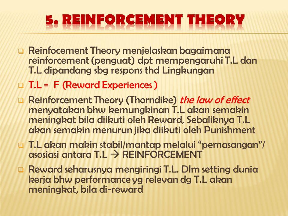  Reinfocement Theory menjelaskan bagaimana reinforcement (penguat) dpt mempengaruhi T.L dan T.L dipandang sbg respons thd Lingkungan  T.L = F (Reward Experiences )  Reinforcement Theory (Thorndike) the law of effect menyatakan bhw kemungkinan T.L akan semakin meningkat bila diikuti oleh Reward, Sebaliknya T.L akan semakin menurun jika diikuti oleh Punishment  T.L akan makin stabil/mantap melalui pemasangan / asosiasi antara T.L  REINFORCEMENT  Reward seharusnya mengiringi T.L.