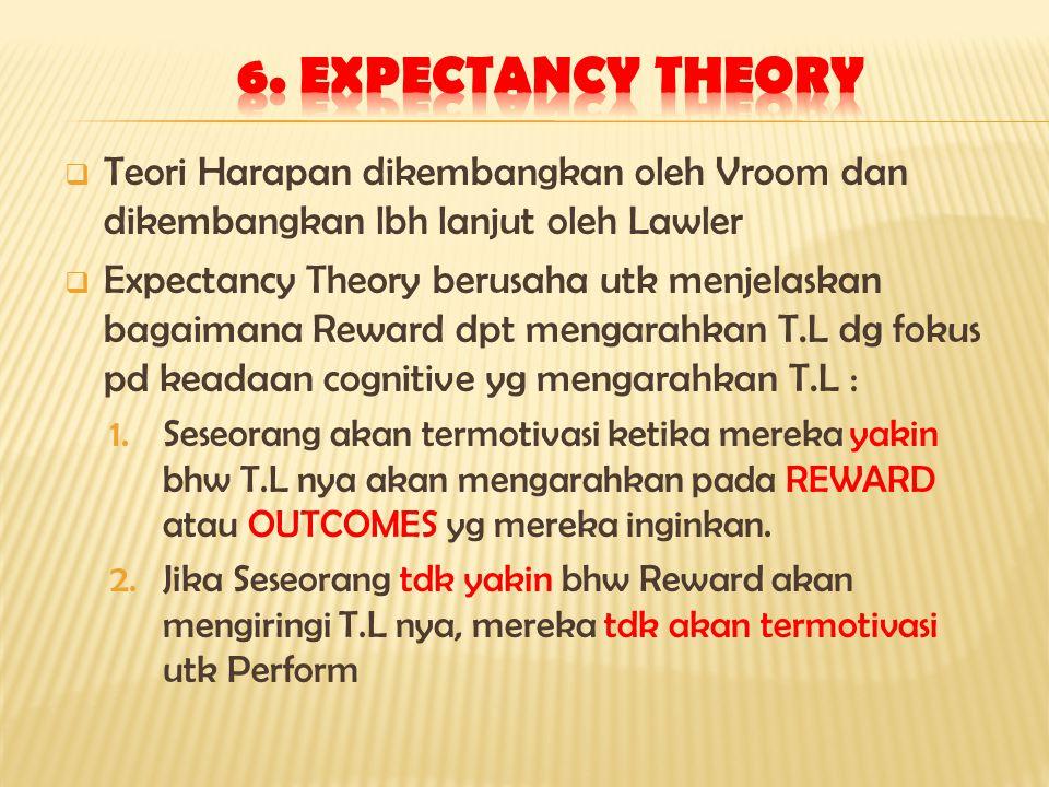  Teori Harapan dikembangkan oleh Vroom dan dikembangkan lbh lanjut oleh Lawler  Expectancy Theory berusaha utk menjelaskan bagaimana Reward dpt mengarahkan T.L dg fokus pd keadaan cognitive yg mengarahkan T.L : 1.Seseorang akan termotivasi ketika mereka yakin bhw T.L nya akan mengarahkan pada REWARD atau OUTCOMES yg mereka inginkan.