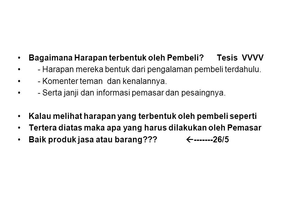 Bagaimana Harapan terbentuk oleh Pembeli? Tesis VVVV - Harapan mereka bentuk dari pengalaman pembeli terdahulu. - Komenter teman dan kenalannya. - Ser