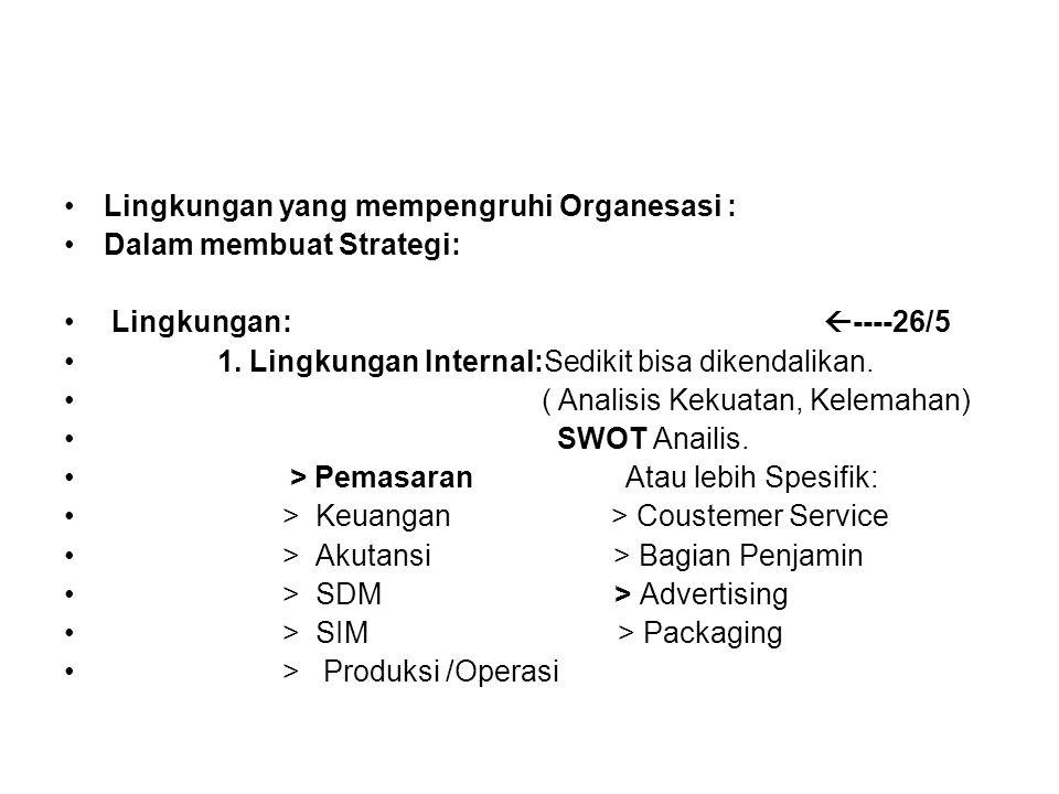 Lingkungan yang mempengruhi Organesasi : Dalam membuat Strategi: Lingkungan:  ----26/5 1. Lingkungan Internal:Sedikit bisa dikendalikan. ( Analisis K