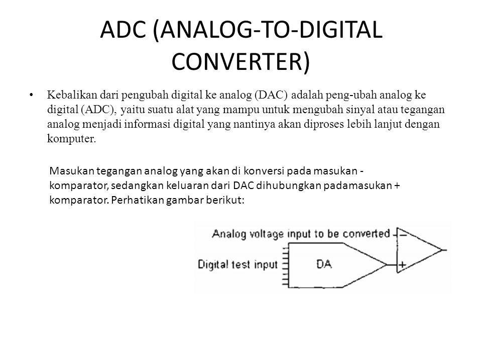 ADC (ANALOG-TO-DIGITAL CONVERTER) Kebalikan dari pengubah digital ke analog (DAC) adalah peng-ubah analog ke digital (ADC), yaitu suatu alat yang mamp