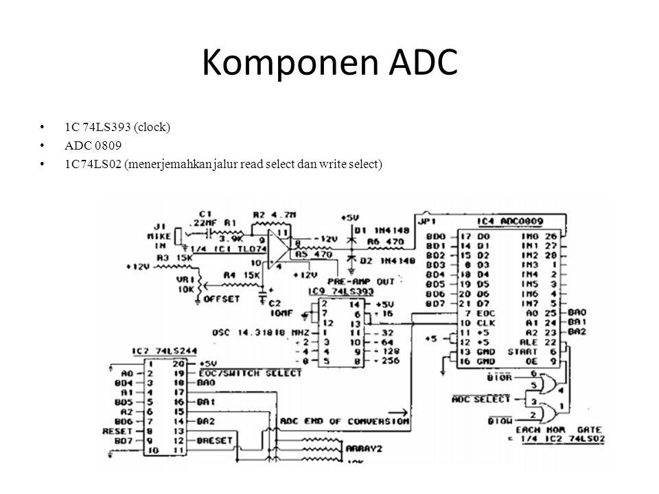 Komponen ADC 1C 74LS393 (clock) ADC 0809 1C74LS02 (menerjemahkan jalur read select dan write select)