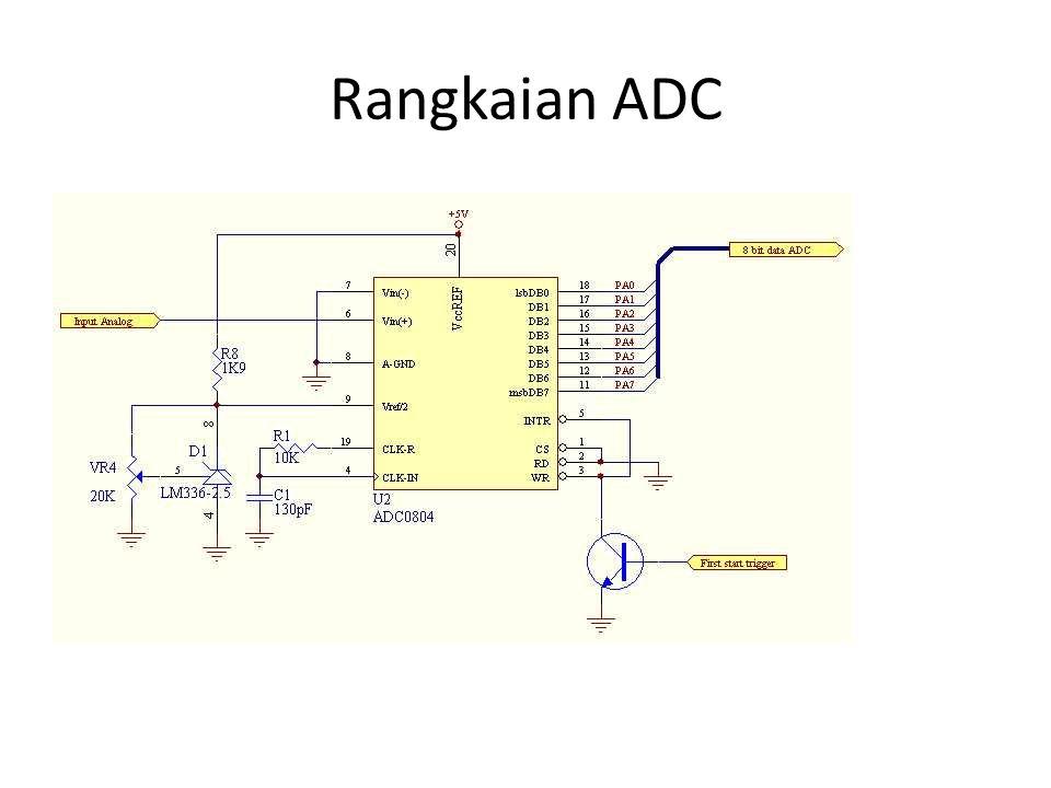 Rangkaian ADC