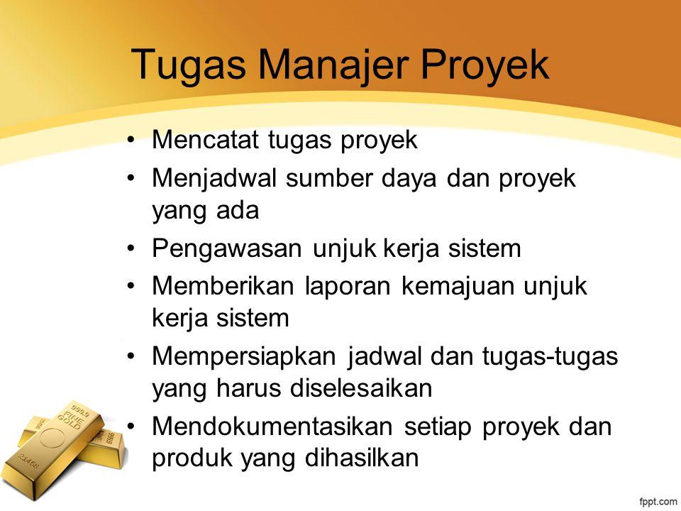 Tugas Manajer Proyek Mencatat tugas proyek Menjadwal sumber daya dan proyek yang ada Pengawasan unjuk kerja sistem Memberikan laporan kemajuan unjuk k